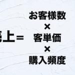 売上の方程式 コンサルティング 大町俊輔