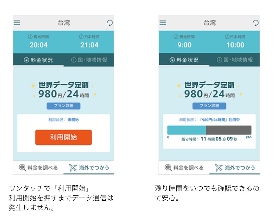 海外Wi-Fi マーケティング改善士大町俊輔
