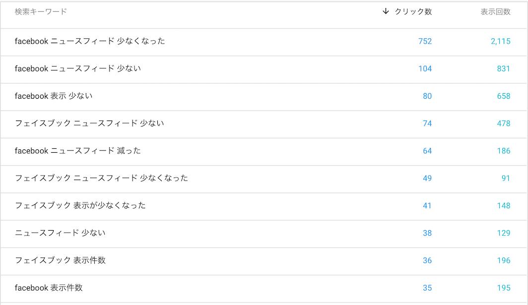 Googleサーチコンソール GoogleSearchConsole アクセス解析 大町俊輔